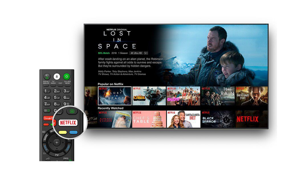 تلویزیون سونی X8000G (1)